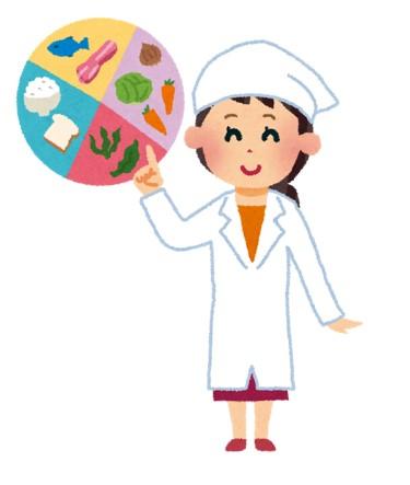 管理栄養士の説明